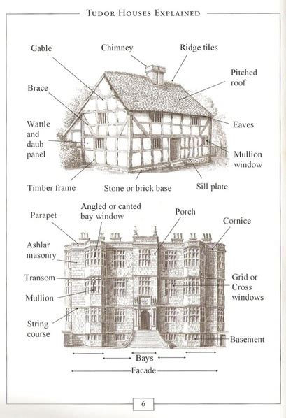 house layout terminology period house books trevor yorke author
