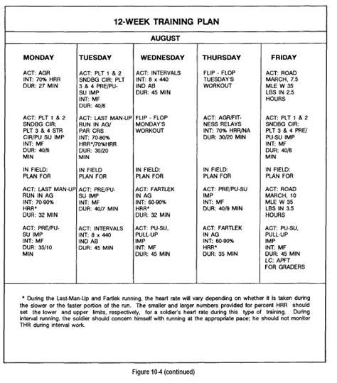 army pt calendar template army pt calendar calendar template 2016