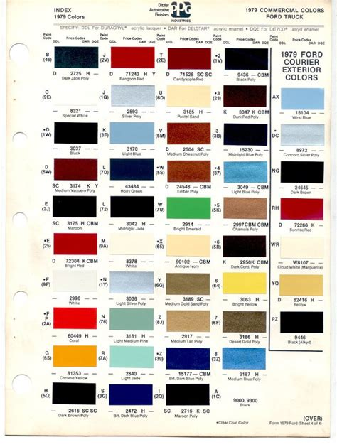 auto paint codes 1978 79 bronco color codes 7879blueovalbronco ford bronco and