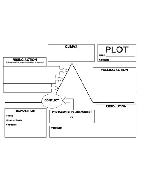 plot diagram template plot diagram sle free