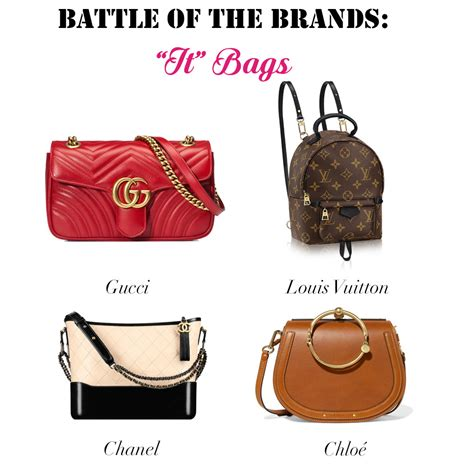 Battle Of The Handbags by Quiz Time Luxury Brand Preferences Pursebop