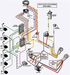 mercury outboard wiring 2003 90hp to a 1979 90hp