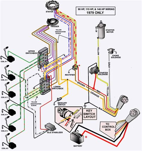 mercury  hp outboard shut  wiring page  iboats boating forums