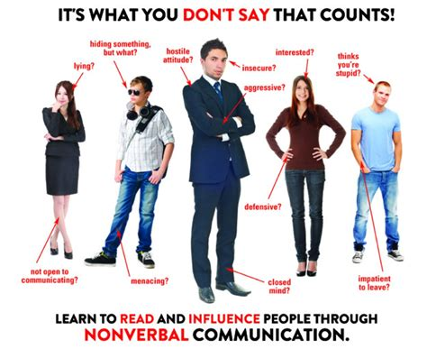 exploring the body language of our emotions communicate
