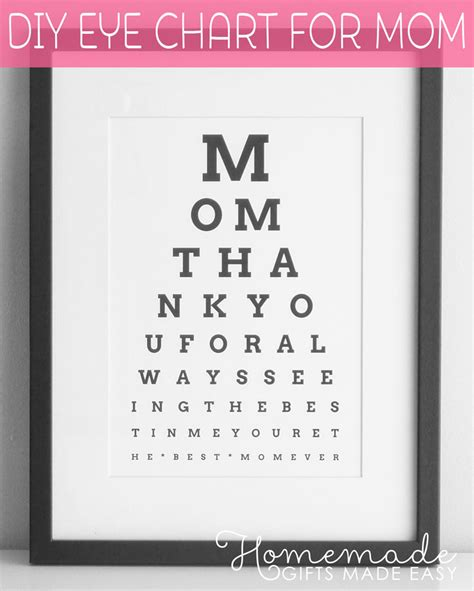 Mothers Day Gift Cards - diy eye chart personalized mothers day gift