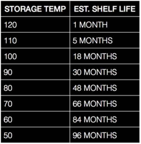 Mre Shelf Chart by Meal Kit Supply Mre Review Topfoodstoragereviews