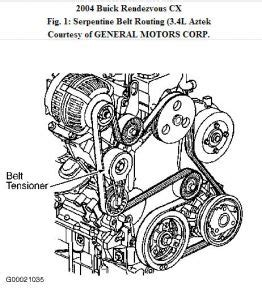 2004 buick rendezvous engine diagram picture 2004 free engine image for user manual 2004 buick rendezvous serpentine belt engine mechanical problem