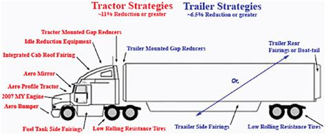 53 ft trailer inside dimension diagram 53 get free image about wiring diagram