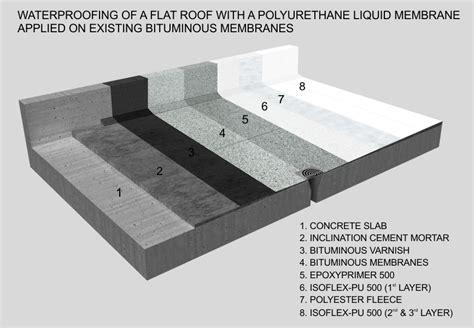 bituminous roof flat roof bituminous felt sealing flat
