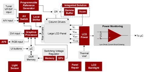 lcd tv panel applications intersil