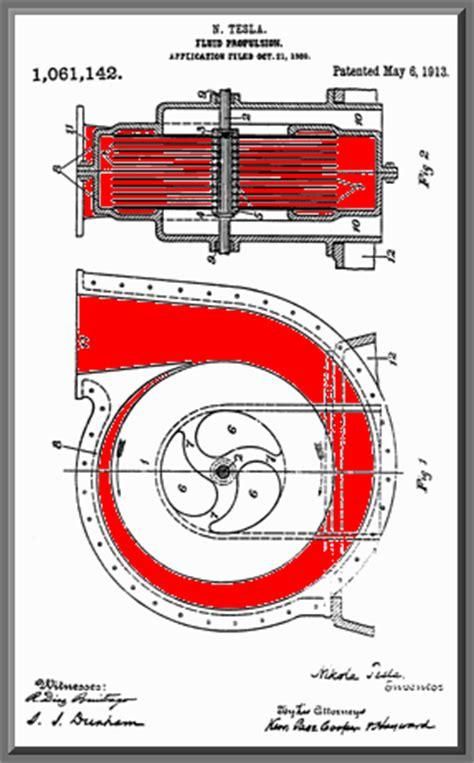 Tesla Turbine Animation Tesla Turbine From Glossary Of Pumps