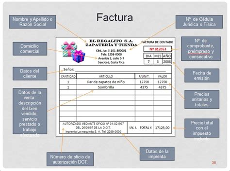 requisitos deducibilidad facturas 2016 que facturas son deducibles de impuestos 2016 que