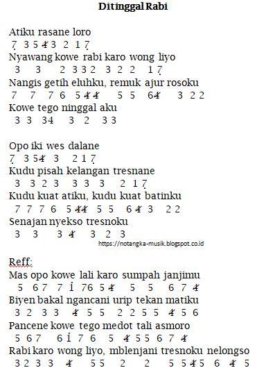 angka pianika lagu ditinggal rabi nella kharisma