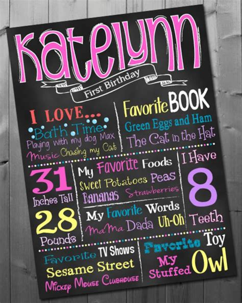 printable chalkboard poster kara s party ideas 20 off printable chalkboard birthday