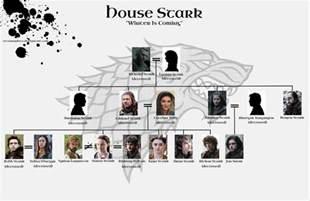 got house stark family tree season 6 by setsunapluto on