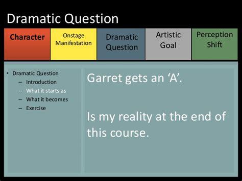 dramatic question dramatic question