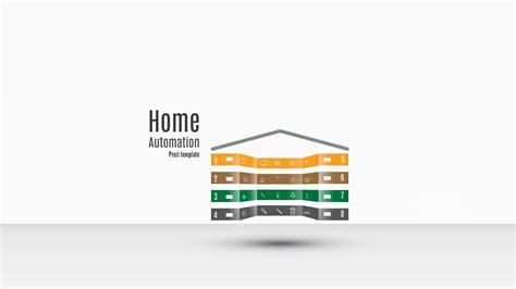 Prezi Template Home Automation Preziland Preziland Home Automation Website Templates