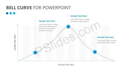 Bell Curve For Powerpoint Pslides Powerpoint Bell Curve
