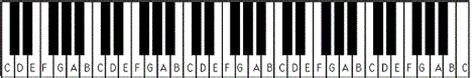 keyboard layout music keys yamaha 61 key keyboards reviews and 61 key keyboard layout