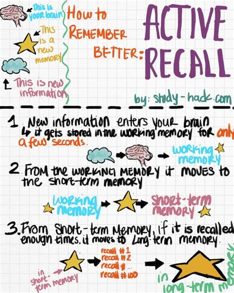 easyscript level 2 how to take fast notes books remember better active recall study hack