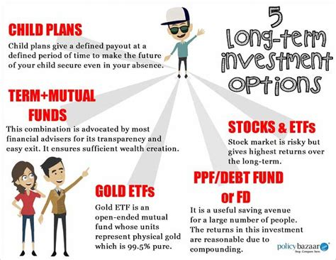 best term investments 5 term investment options for your child