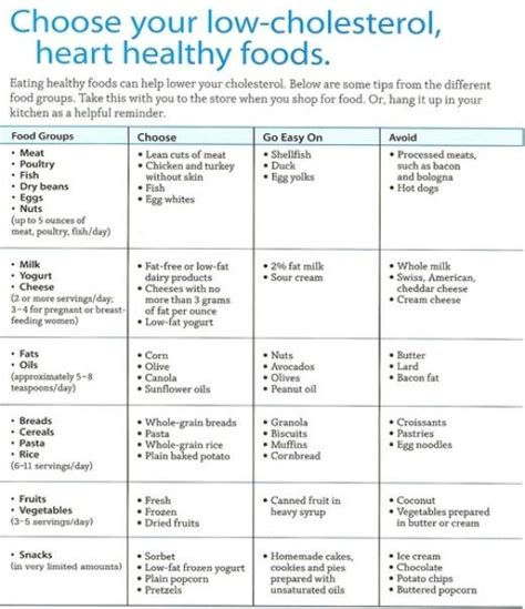 25 best ideas about low cholesterol meals on pinterest high cholesterol foods diet to reduce
