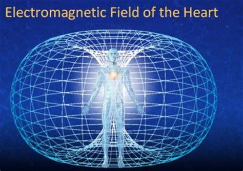 Electromagnetic L by Mind Reading Telepathy Psychic Phenomenon The Shakedown