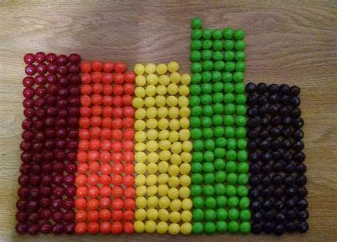 skittles colors picture of the day the color distribution of a size