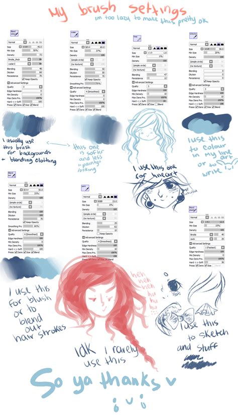 paint tool sai watercolor tutorial sai brush settings by soaru deviantart on deviantart