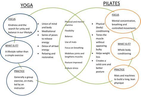 venn diagram exercises 2 get fit