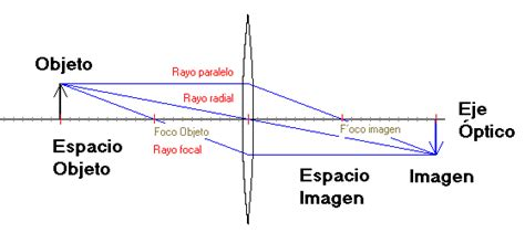 imagenes virtuales y reales optica t 243 picos selectos de f 237 sica 211 ptica monografias com