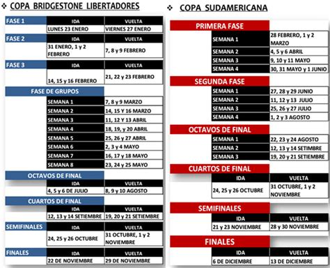 Calendã Libertadores 2017 Libertadores E Copa Sul Americana Jogos De Janeiro A