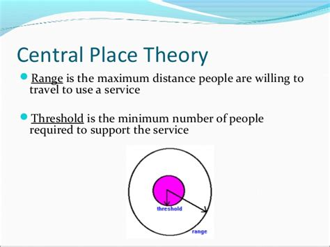 A Place Theory Central Place Theory