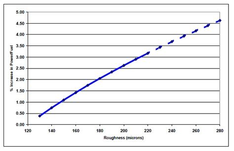 increase power rating of resistor increasing resistor wattage 28 images power system analysis bitesize national 5 physics ohm
