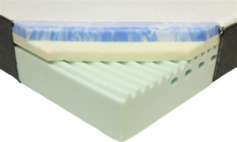 test materasso i dettagli test sul materasso materasso