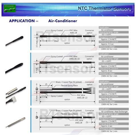 ntc thermistor application ntc thermistor application note 28 images temperature sensor for and compensation circuits