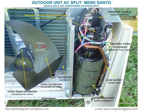 Thermostor Ac Split Samsung split air conditioning pt teach integration