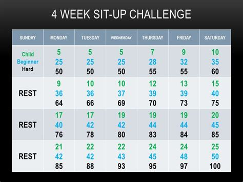 30 day push up and sit up challenge 30 day push up challenge 30 day sit up challenge the
