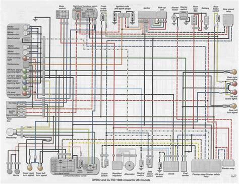 schema electrique suzuki  gsxr bois eco conceptfr
