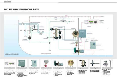 system schematic diagram pictures inspiration