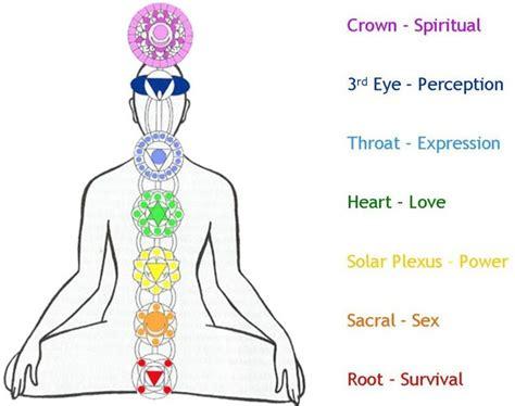 mala meaning by color chakra mala malaforvets
