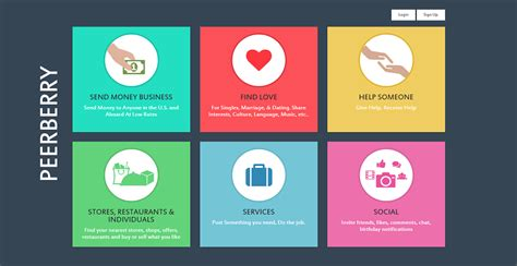 best ux design websites ux design portfolio anuvrat info