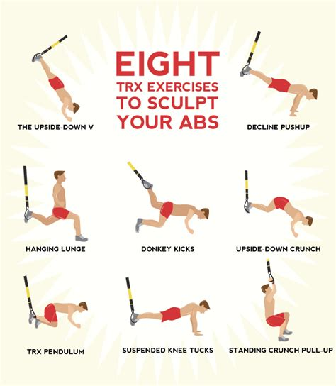 eight trx exercises to sculpt your abs fitness republic