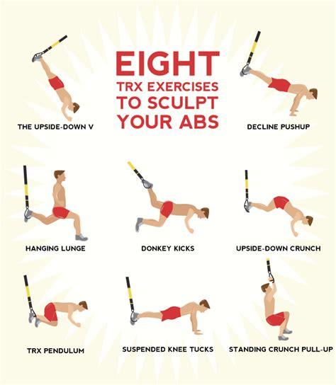 trx exercises  sculpt  abs fitness republic