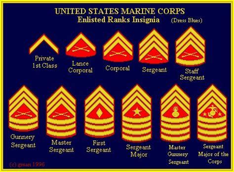 marine corps ranks military rank