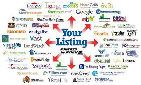house listing websites 220 mysmartlease property management you can trust rental homes apartments condos