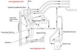 jagrepair com jaguar repair information resource