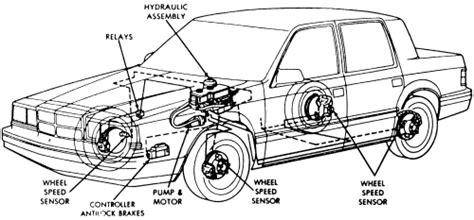 repair anti lock braking 1995 chrysler lebaron interior lighting repair guides brake operating system basic operating principles autozone com