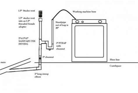 Plumbing Washing Machine Drain Diagram by Studor Vent Diagram Wedocable