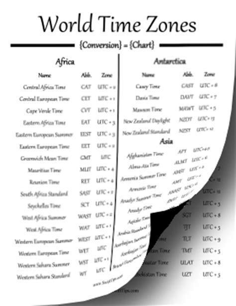 printable time zone sheet world time zones conversion chart